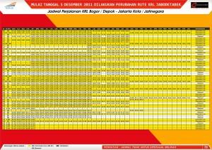 Jadwal KRL Jabodetabek terbaru: Bogor - Jakarta (2)