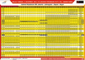 Jadwal KRL Jabodetabek terbaru: Jakarta - Bogor (1)