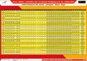 Jadwal KRL Jabodetabek terbaru: Jakarta - Bogor (2)