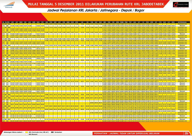 Jadwal KRL Jabodetabek terbaru: Jakarta – Bogor (2)