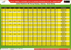 Jadwal KRL Jabodetabek terbaru: Parung Panjang - Serpong - Tanah Abang