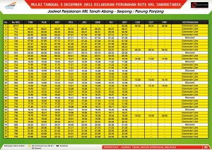 Jadwal KRL Jabodetabek terbaru: Tanah Abang - Serpong - Parung Panjang