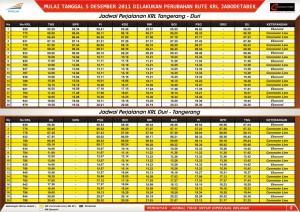 Jadwal KRL Jabodetabek terbaru: Tangerang - Duri  - Tangerang