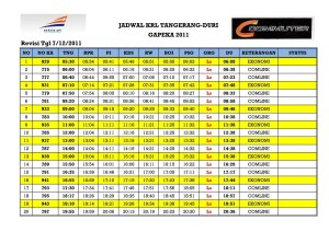 Jadwal KRL Jabodetabek Loop Line Revisi 07-12-2011 Tangerang - Jakarta