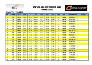 Jadwal KRL Jabodetabek Loop Line Revisi 07-12-2011 Tangerang - Jakarta