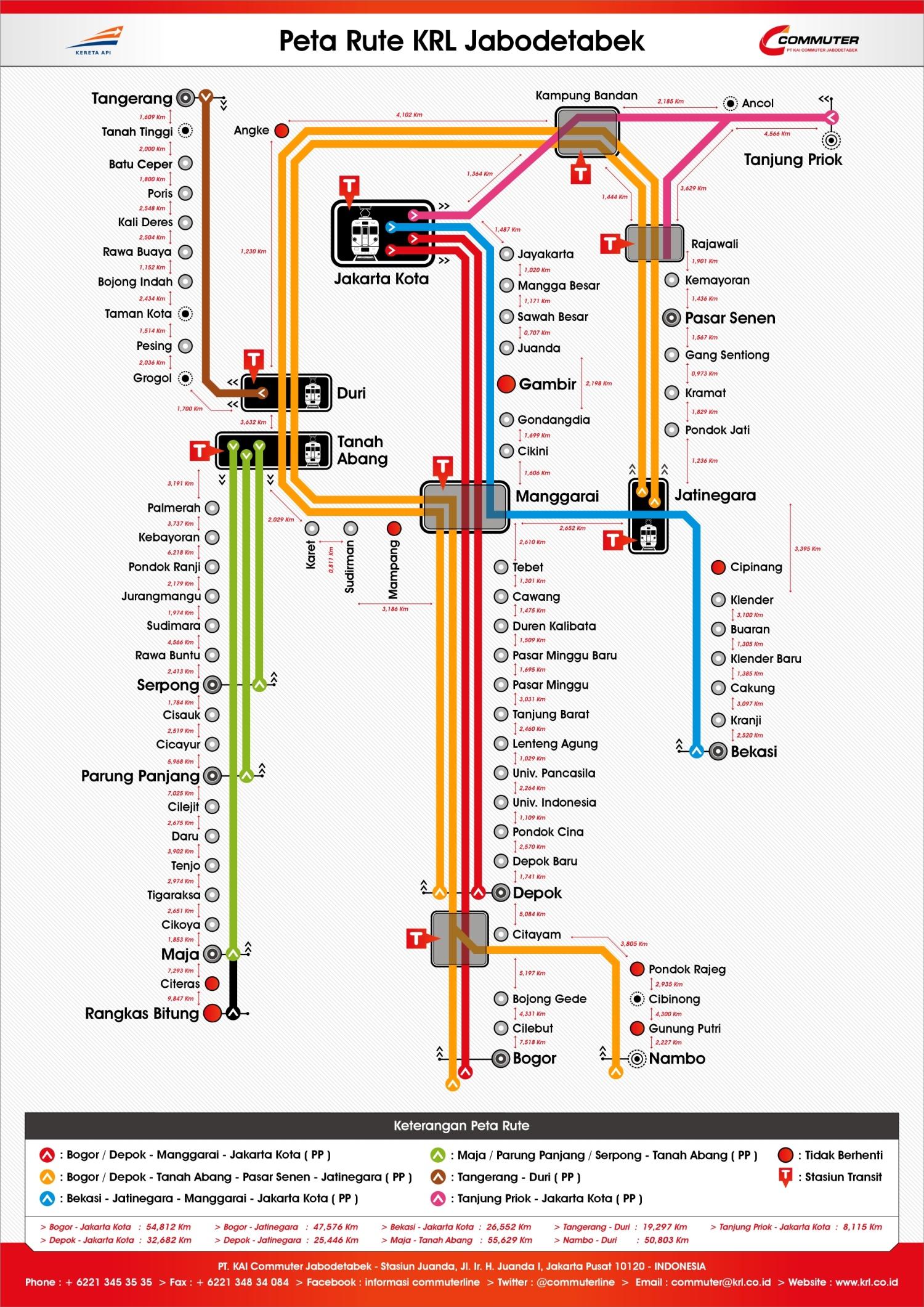 Diagram Rute - Jarak Stasiun 2015 KRL Commuter Line Jabodetabek TransportUmum